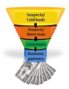 marketing_funnel_2
